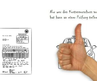 Erklärvideo TÜV SÜD Kostenvorschuss Prüfgebühren