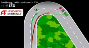 """Motorradfahrer - """"Die Kurve richtig kriegen"""""""